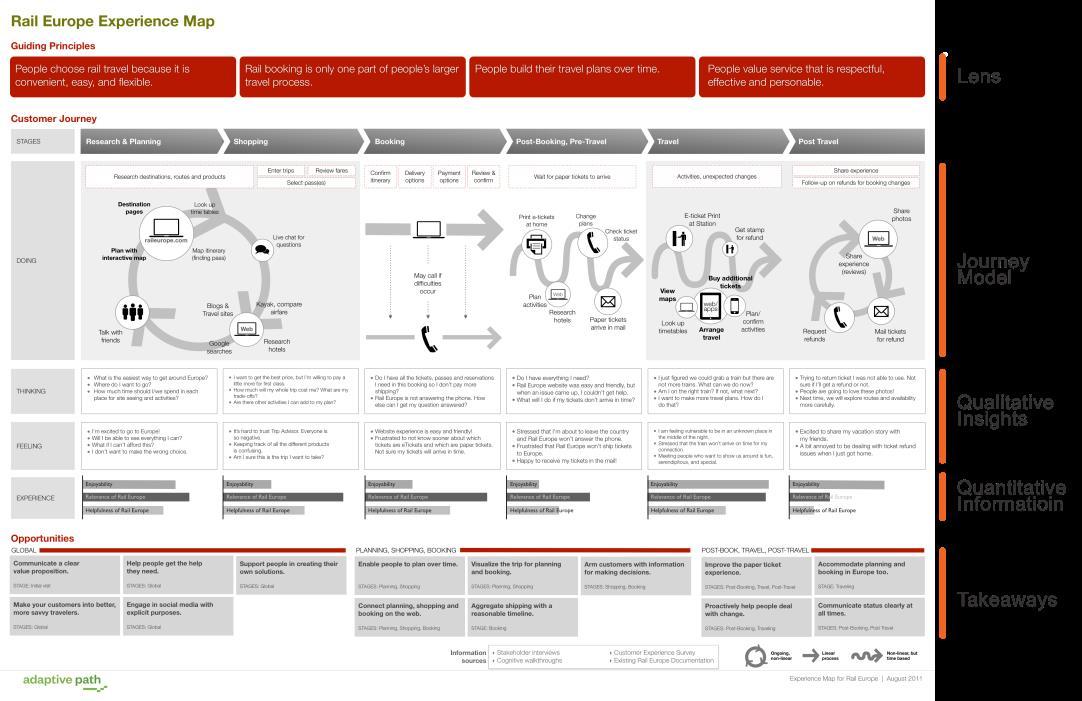 Как устроена карта взаимодействия