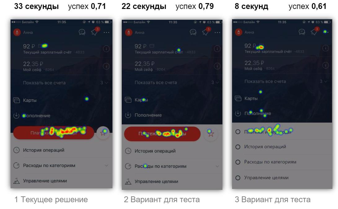 Как провести first-сlick тестирование с помощью Яндекс.Метрики